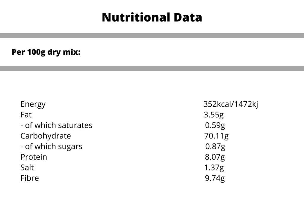 nutritional information gluten free bread mix